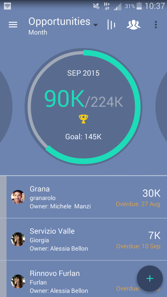 Sellf for Android - Goals and Opportunities