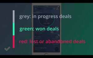 Sellf Deals and GoalsSellf Deals and Goals