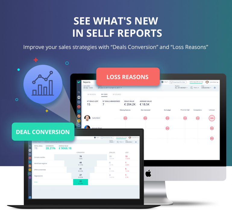 new features in Sellf Reports