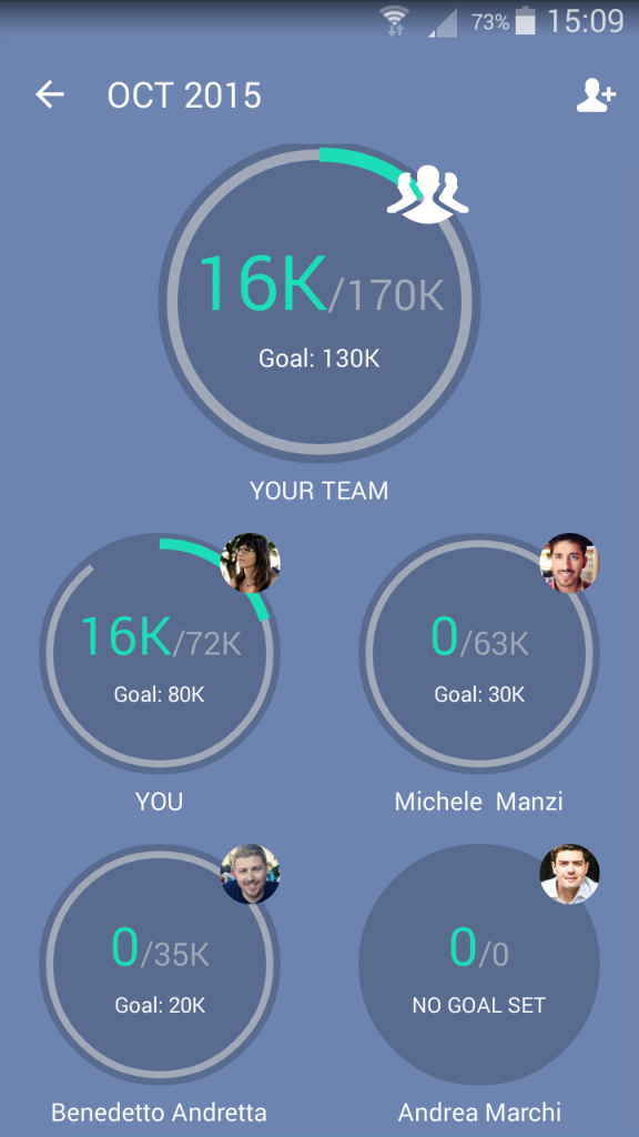 Sellf for Android - Team Goals