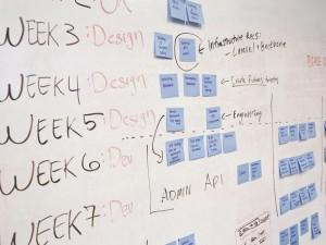 4 Modi in cui un CRM può Aiutare la tua Startup ad Avere Successo
