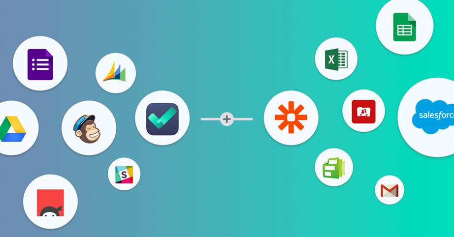 Le integrazioni di Sellf per i dispositivi mobile Apple